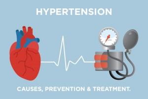 Hypertension-Causes, Prevention & Treatment